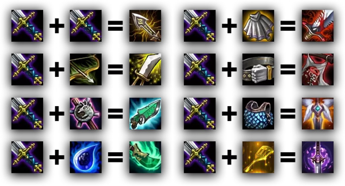 Teamfight Tactics - предметы, комбо и бонусы