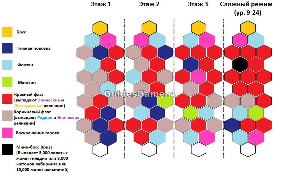 AFK Arena - гайд и карта Мистического Лабиринта